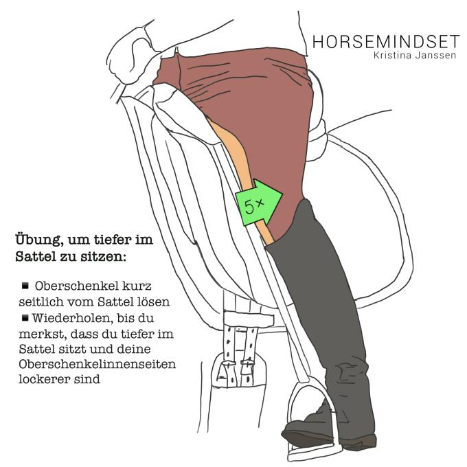 Übung für die Oberschenkel, um tiefer im Sattel zu sitzen.