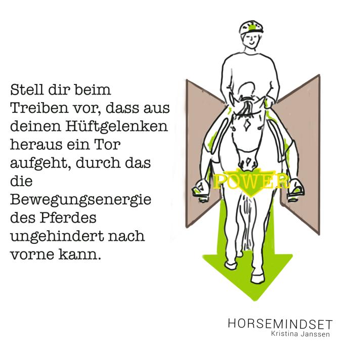 Inneres Bild für Reiter, um richtige Schenkelhilfen zu geben und richtig zu treiben.